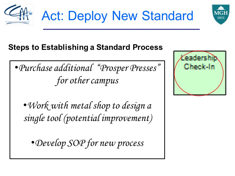 Act: Deploy New Standard Purchase additional Prosper Presses for other campus Work with metal shop to design a single tool (potential improvement) Develop SOP for new process Steps to Establishing a Standard Process