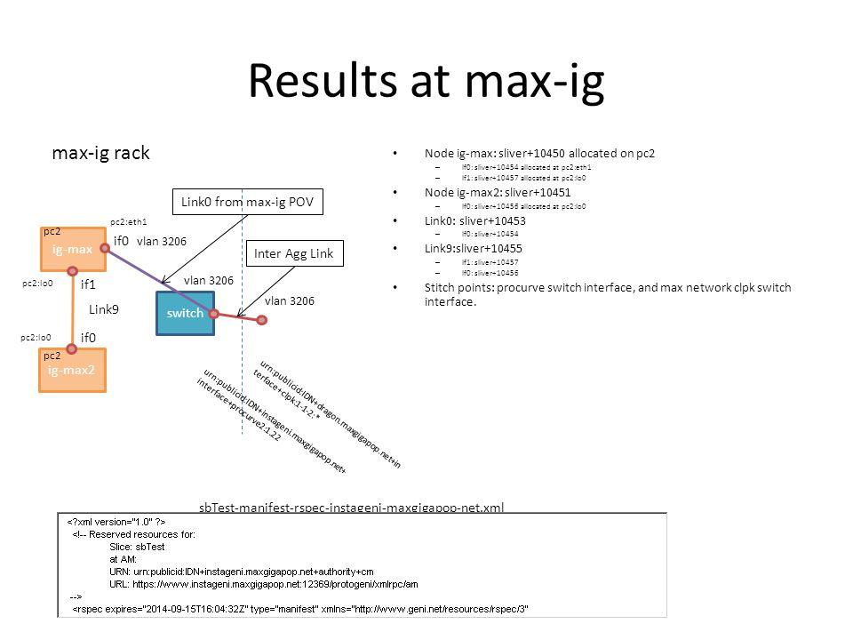 Results at max network Link0: sliver+dragon.maxgigapop.net-3967 max network vlan 3206 Link0 from max POV Inter Agg Link1 Inter Agg Link2 urn:publicid:IDN+ion.internet2.edu+interfac e+rtr.wash:xe-0/1/0:* urn:publicid:IDN+dragon.maxgigapop.net+in terface+mcln:1-3-1:* urn:publicid:IDN+dragon.maxgigapop.net+in terface+clpk:1-1-2:* urn:publicid:IDN+instageni.maxgigapop.net+ interface+procurve2:1.22 vlan 3206 sbTest-manifest-rspec-dragon-maxgigapop-net.xml