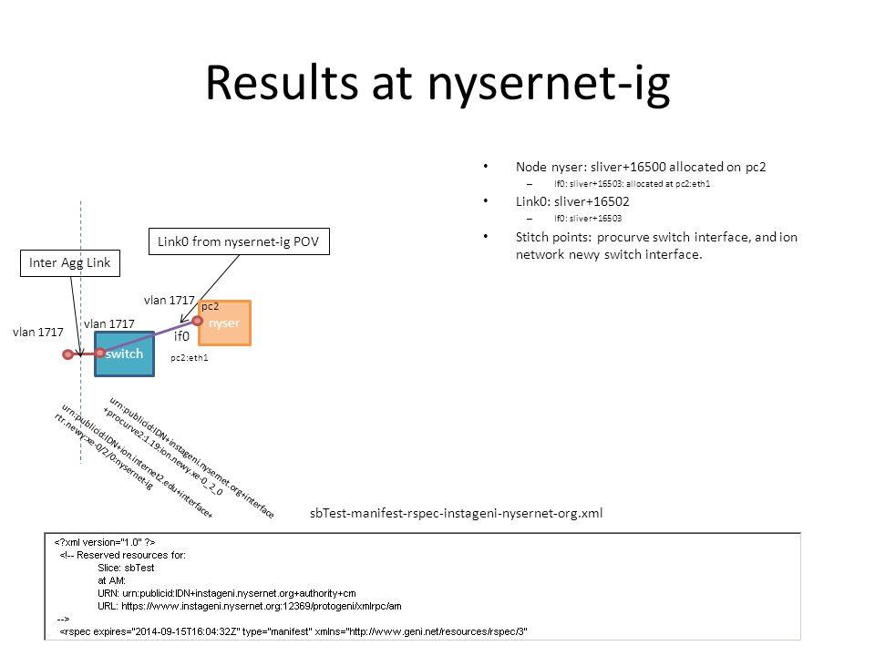 Stitch point and interface URNs Link URNInterface URN urn:publicid:IDN+dragon.maxgigapop.net+interface+clpk:1-1-2:*urn:publicid:IDN+dragon.maxgigapop.net+interface+clpk:1-1-2 urn:publicid:IDN+dragon.maxgigapop.net+interface+mcln:1-3-1:*urn:publicid:IDN+dragon.maxgigapop.net+interface+mcln:1-3-1 urn:publicid:IDN+ion.internet2.edu+interface+rtr.wash:xe-0/1/0:*urn:publicid:IDN+ion.internet2.edu+interface+rtr.wash:xe-0/1/0 urn:publicid:IDN+ion.internet2.edu+interface+rtr.newy:ae0:gpo-egurn:publicid:IDN+ion.internet2.edu+interface+rtr.newy:ae0 urn:publicid:IDN+exogeni.net:bbnNet+interface+BbnNet:IBM:G8052:TenGigabitEtherne t:1:1:ethernet urn:publicid:IDN+exogeni.net:bbnNet+interface+BbnNet:IBM:G8052:TenGigabitEtherne t:1:1 urn:publicid:IDN+exogeni.net:bbnNet+interface+BbnNet:IBM:G8052:TenGigabitEtherne t:1:2:ethernet urn:publicid:IDN+exogeni.net:bbnNet+interface+BbnNet:IBM:G8052:TenGigabitEtherne t:1:2 urn:publicid:IDN+instageni.nysernet.org+interface+procurve2:1.19:ion.newy.xe-0_2_0urn:publicid:IDN+instageni.nysernet.org+interface+procurve2:1.19