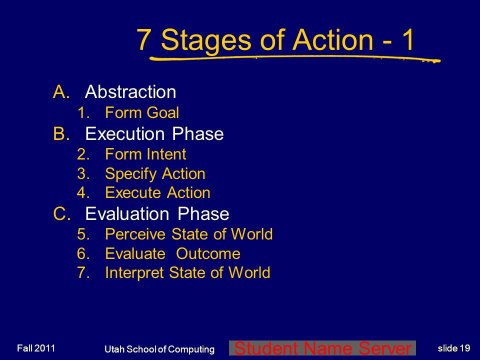 Student Name Server Utah School of Computing slide 18 Fall 2011 7 Stages of Action - 1 1.Form Goal 2.Form Intent 3.Specify Action 4.Execute Action 5.P