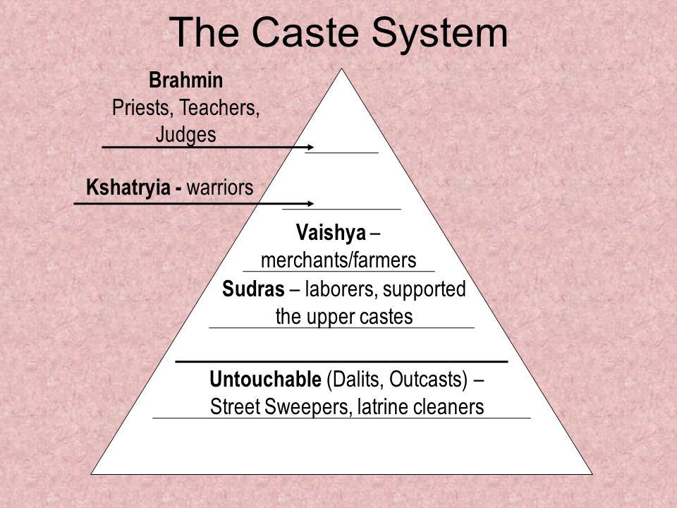 Brahmin Kshatryia Vaisya Sudra