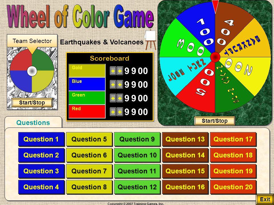 Scoreboard Questions Exit Copyright © 2007 Training Games, Inc.