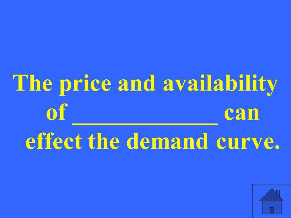 The price and availability of ____________ can effect the demand curve.