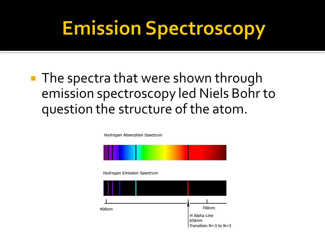  The spectra that were shown through emission spectroscopy led Niels Bohr to question the structure of the atom.