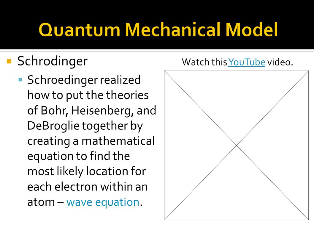  Schrodinger  Schroedinger realized how to put the theories of Bohr, Heisenberg, and DeBroglie together by creating a mathematical equation to find