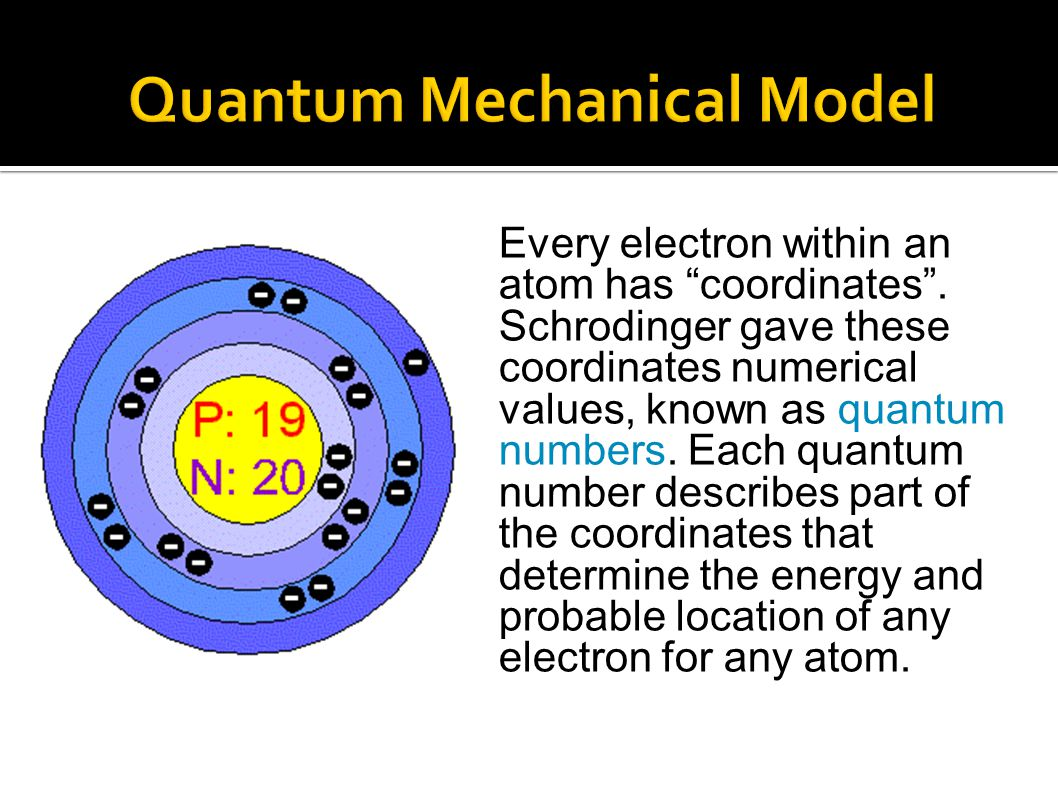 "Every electron within an atom has ""coordinates"". Schrodinger gave these coordinates numerical values, known as quantum numbers. Each quantum number de"
