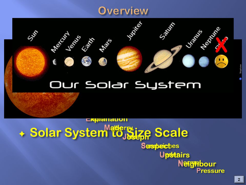  Solar System to Size Scale M any V olcanoes E rupt M ulberry J am S andwiches U nder N ormal P ressure M any V olcanoes E rupt M ulberry J am S andw