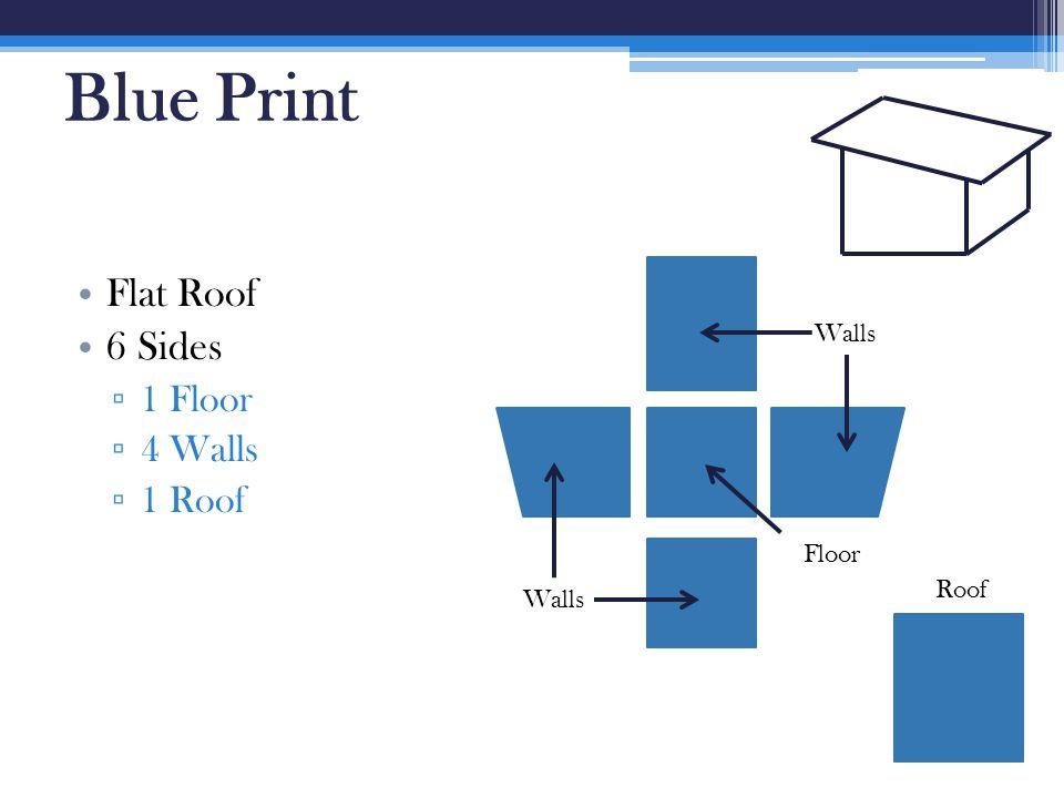 Blue Print Flat Roof 6 Sides ▫ 1 Floor ▫ 4 Walls ▫ 1 Roof Walls Floor Roof