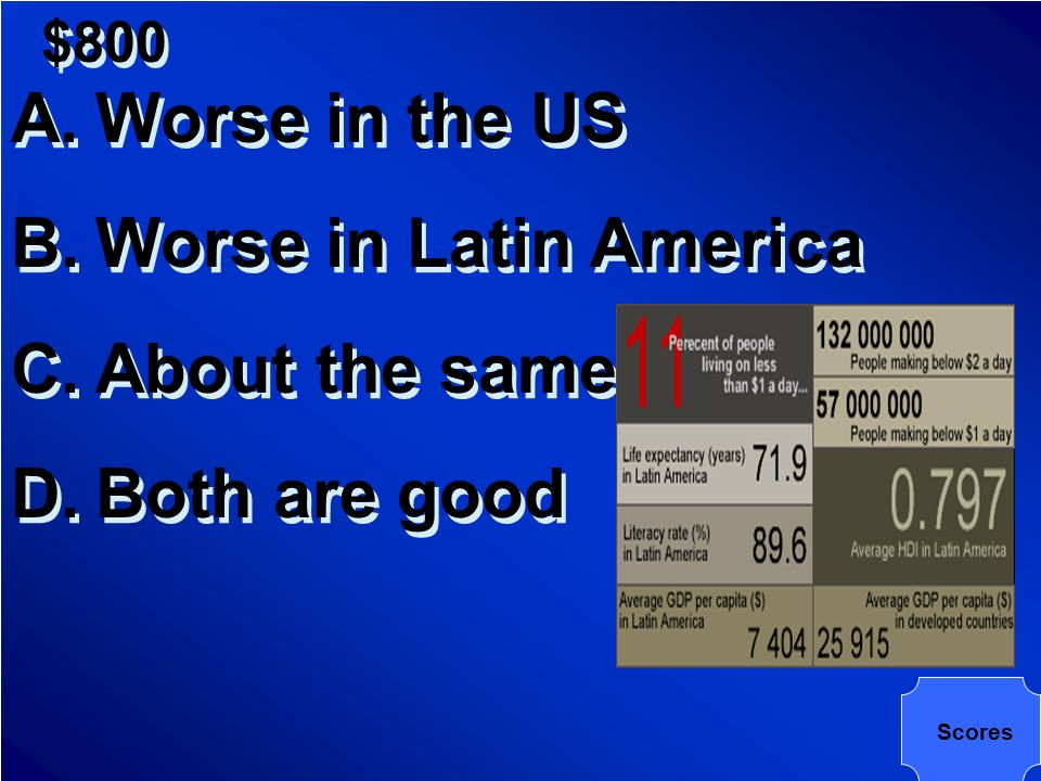 $800 How do personal economics compare tin Latin America to those in the US