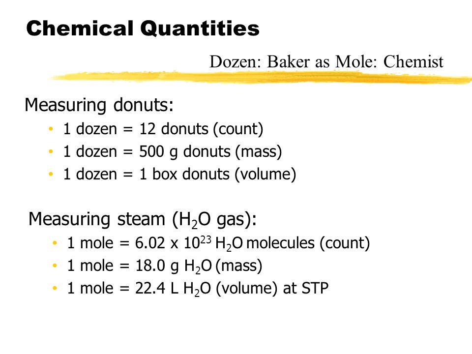 Chemical Quantities Measuring donuts: 1 dozen = 12 donuts (count) 1 dozen = 500 g donuts (mass) 1 dozen = 1 box donuts (volume) Measuring steam (H 2 O gas): 1 mole = 6.02 x 10 23 H 2 O molecules (count) 1 mole = 18.0 g H 2 O (mass) 1 mole = 22.4 L H 2 O (volume) at STP Dozen: Baker as Mole: Chemist