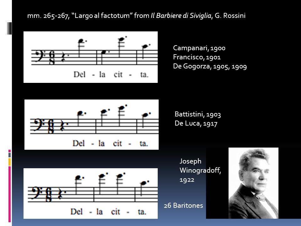 Campanari, 1900 Francisco, 1901 De Gogorza, 1905, 1909 Battistini, 1903 De Luca, 1917 26 Baritones Joseph Winogradoff, 1922