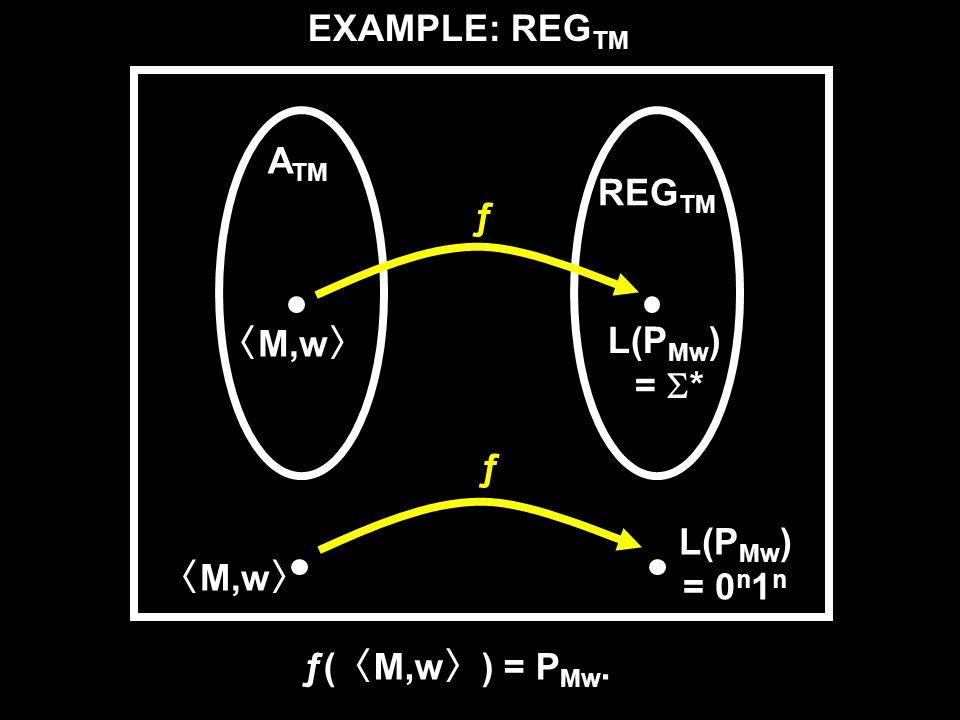 A TM REG TM ƒ ƒ 〈 M,w 〉 L(P Mw ) =  * 〈 M,w 〉 L(P Mw ) = 0 n 1 n EXAMPLE: REG TM ƒ( 〈 M,w 〉 ) = P Mw.