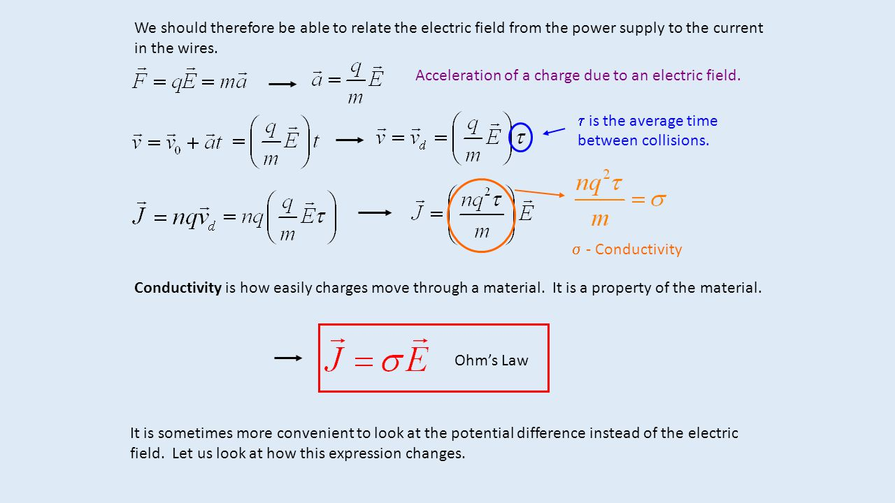 We should therefore be able to relate the electric field from the power supply to the current in the wires. Acceleration of a charge due to an electri
