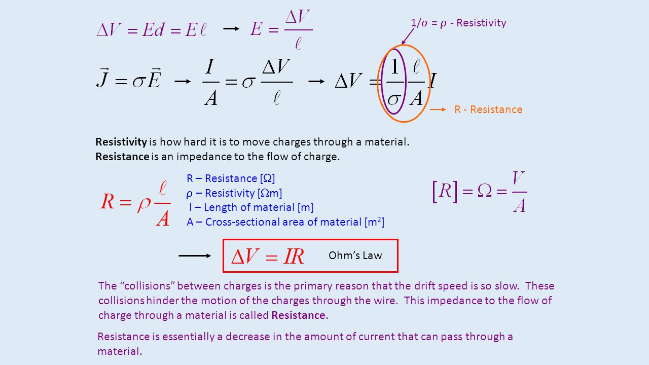 """The """"collisions"""" between charges is the primary reason that the drift speed is so slow. These collisions hinder the motion of the charges through the"""