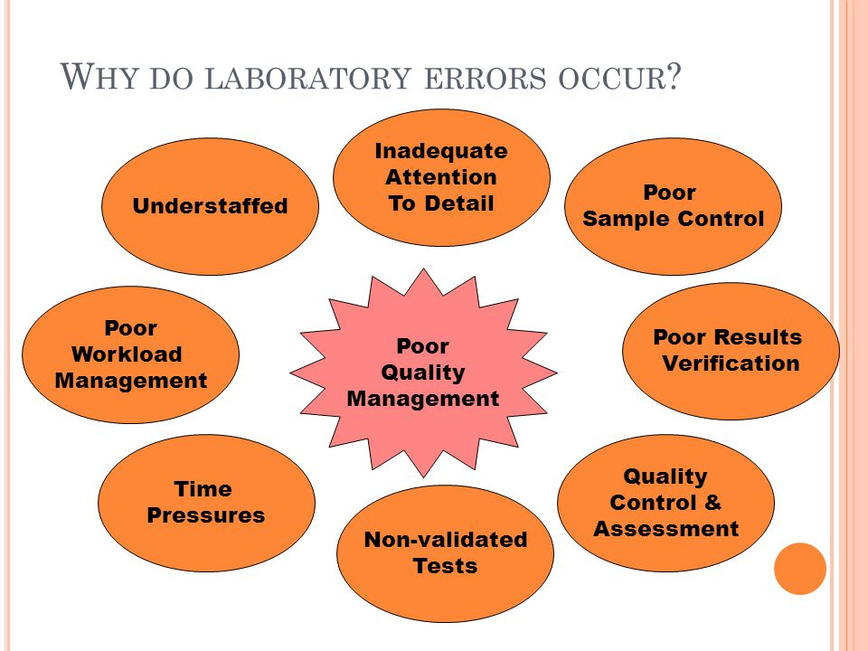 W HY DO LABORATORY ERRORS OCCUR ? Quality Control & Assessment Poor Workload Management Understaffed Non-validated Tests Inadequate Attention To Detai