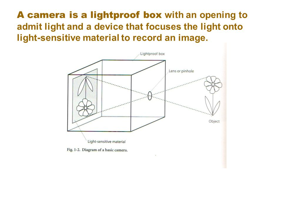 A camera is a lightproof box with an opening to admit light and a device that focuses the light onto light-sensitive material to record an image.