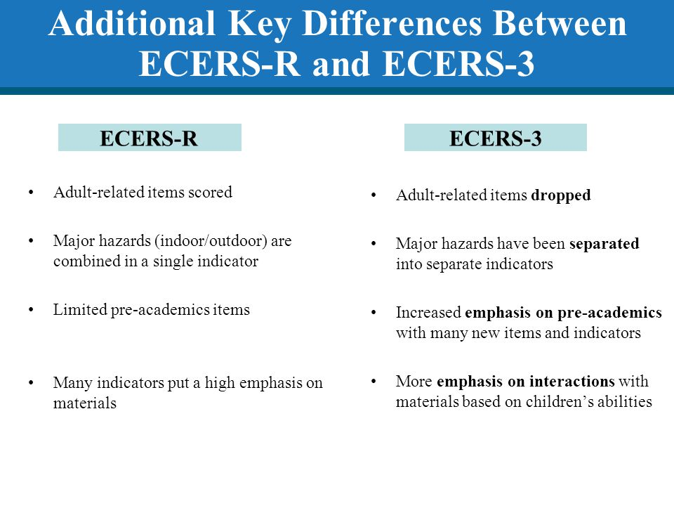 Subscale Differences ECERS-RECERS-3.Space & Furnishings.