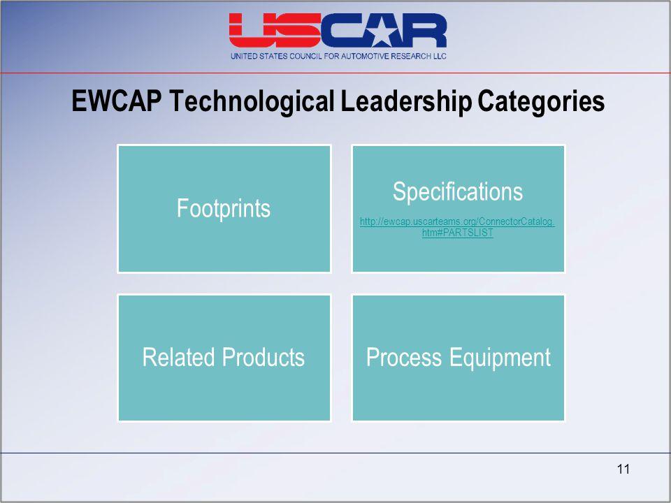 EWCAP Technological Leadership Categories 11 Footprints Specifications http://ewcap.uscarteams.org/ConnectorCatalog. htm#PARTSLIST Related ProductsPro