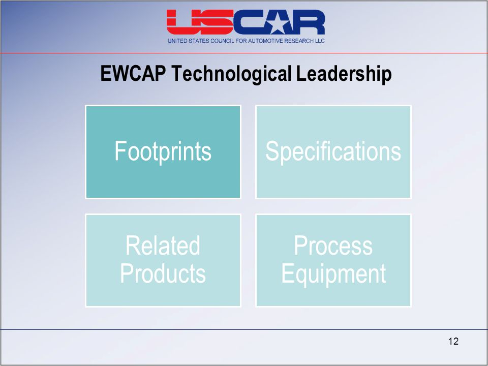 12 FootprintsSpecifications Related Products Process Equipment EWCAP Technological Leadership