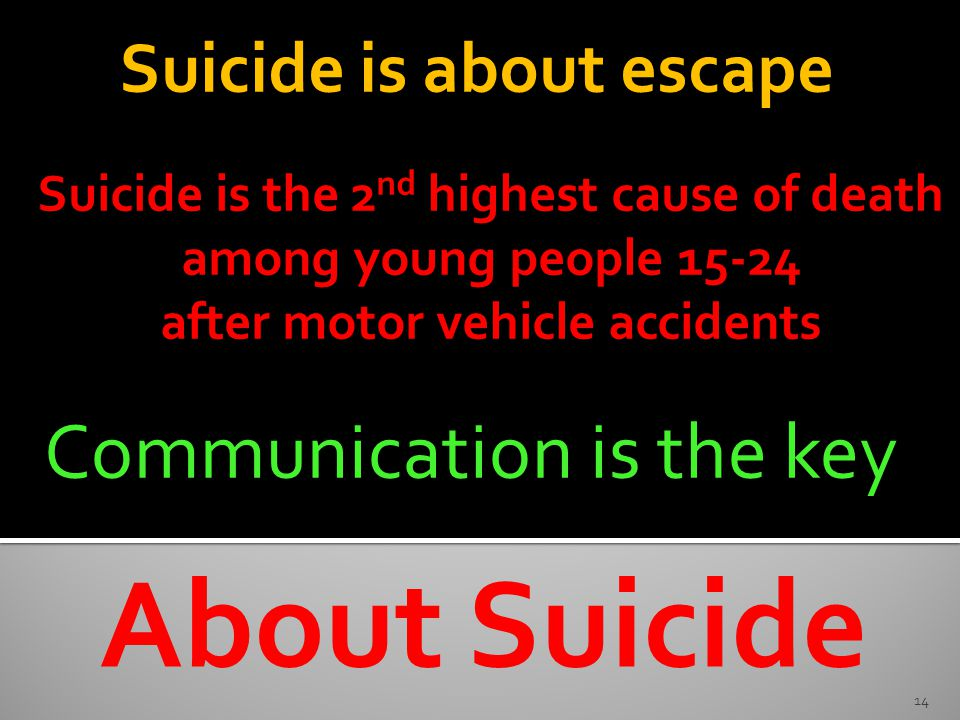 14 About Suicide Suicide is the 2 nd highest cause of death among young people 15-24 after motor vehicle accidents Communication is the key Suicide is about escape