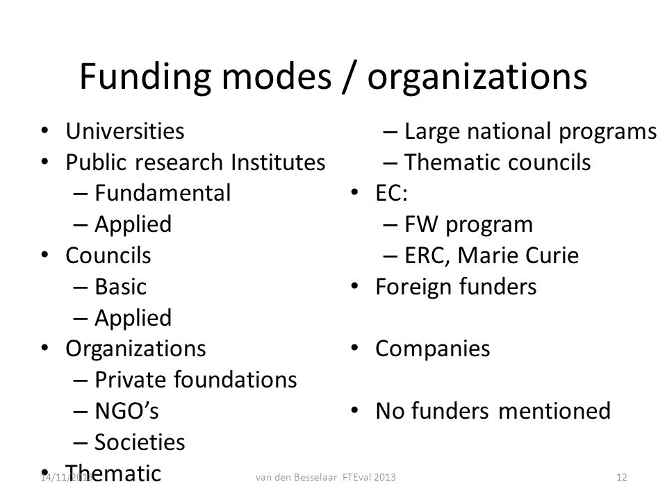 Funding modes / organizations Universities Public research Institutes – Fundamental – Applied Councils – Basic – Applied Organizations – Private foundations – NGO's – Societies Thematic – Large national programs – Thematic councils EC: – FW program – ERC, Marie Curie Foreign funders Companies No funders mentioned 1214/11/2013van den Besselaar FTEval 2013