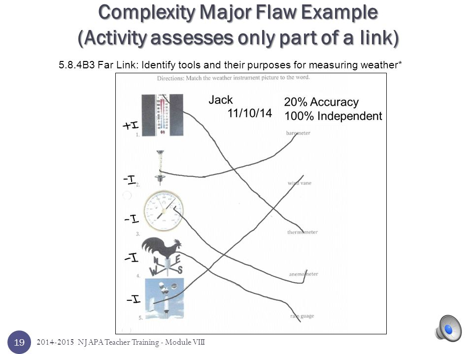 18 Complexity Major Flaw Example (Same Activity) 2014-2015 NJ APA Teacher Training - Module VIII 5.5.8B1 Matched Link: Using internal and external characteristics compare and contrast two animals from different classes of the animal kingdom*