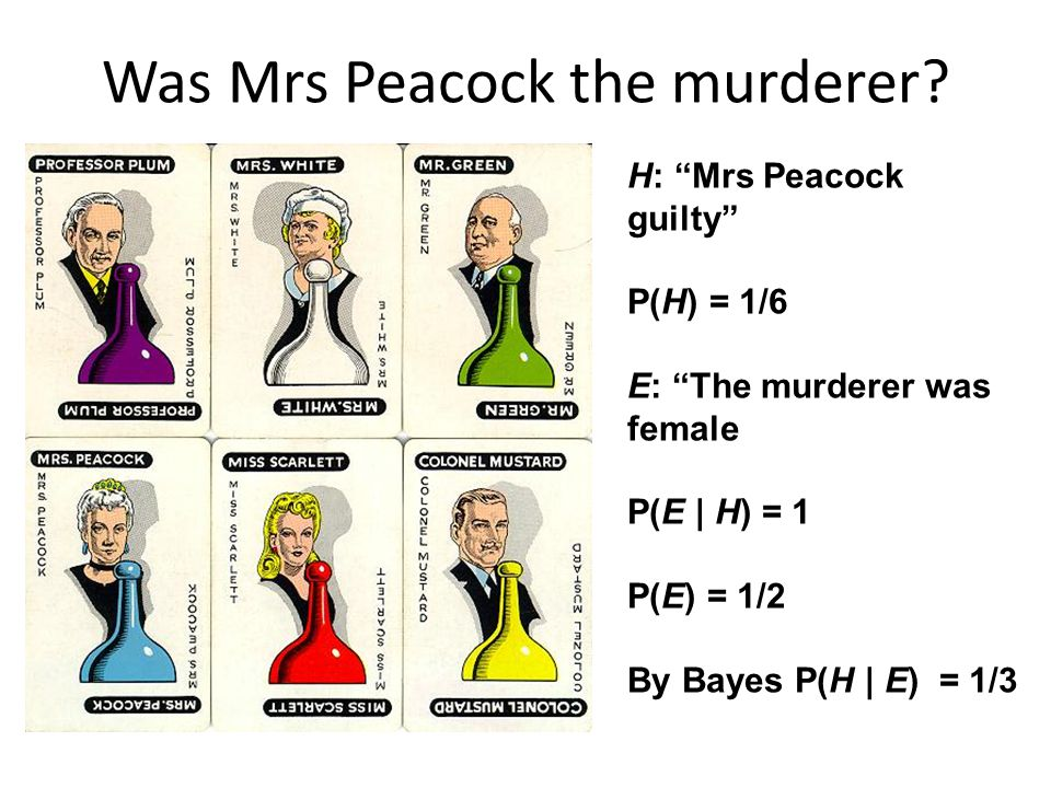 "Was Mrs Peacock the murderer? H: ""Mrs Peacock guilty"" P(H) = 1/6 E: ""The murderer was female P(E 
