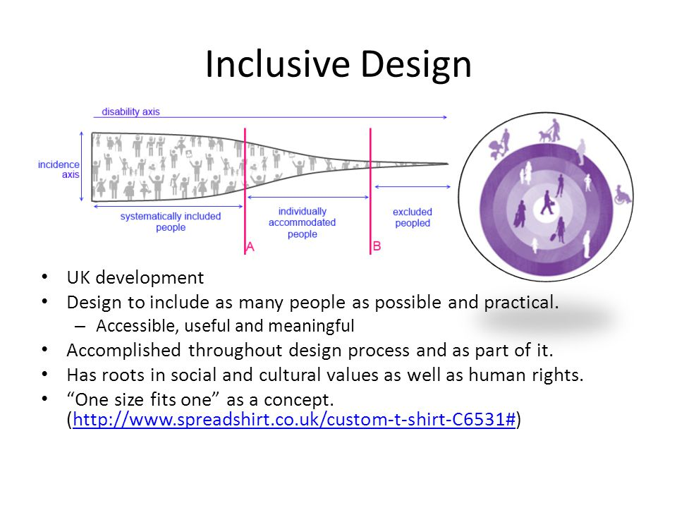 Inclusive Design UK development Design to include as many people as possible and practical. – Accessible, useful and meaningful Accomplished throughou