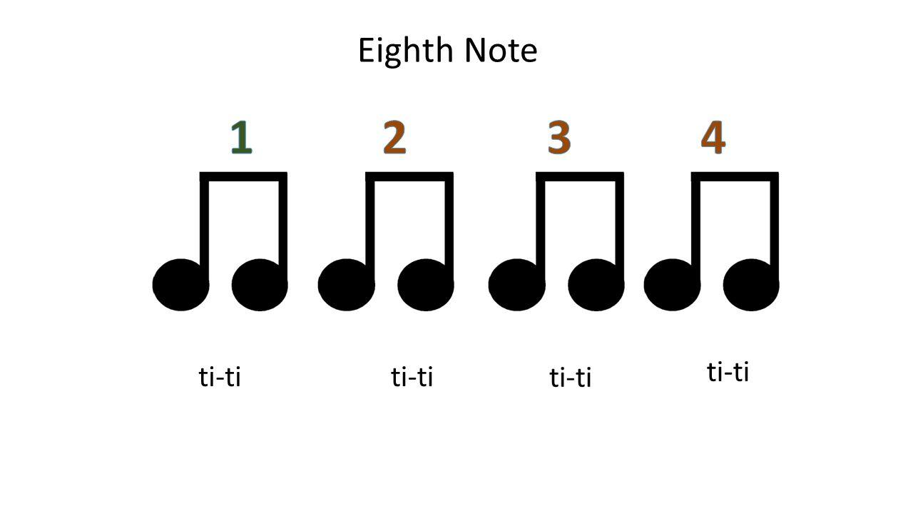 Eighth Note ti-ti