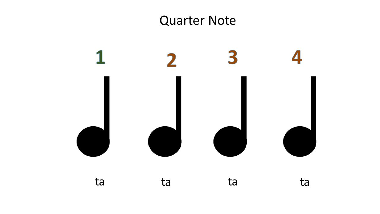 Quarter Note ta