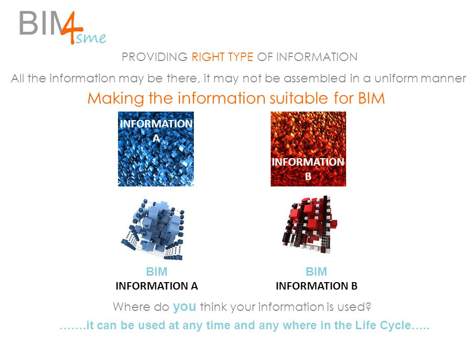 PROVIDING RIGHT TYPE OF INFORMATION Making the information suitable for BIM All the information may be there, it may not be assembled in a uniform manner INFORMATION A INFORMATION B BIM INFORMATION A BIM INFORMATION B Where do you think your information is used.