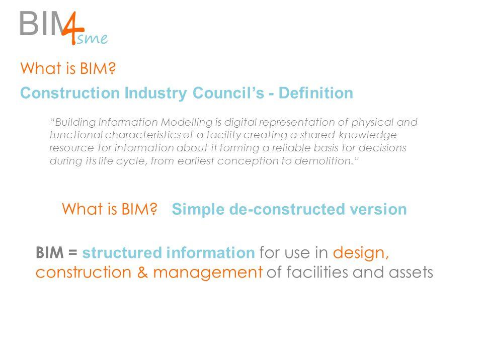 What is BIM.