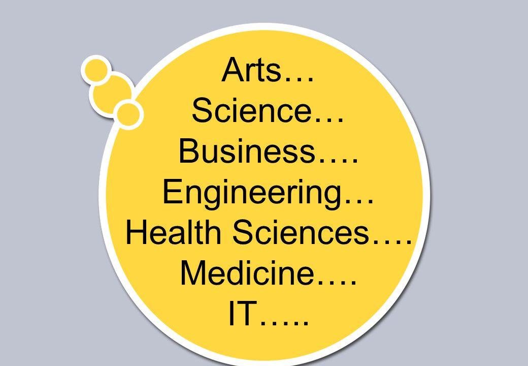 Arts… Science… Business…. Engineering… Health Sciences…. Medicine…. IT…..