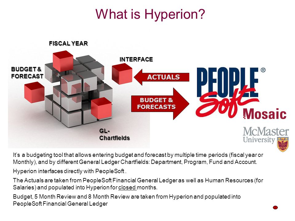 What is Hyperion.