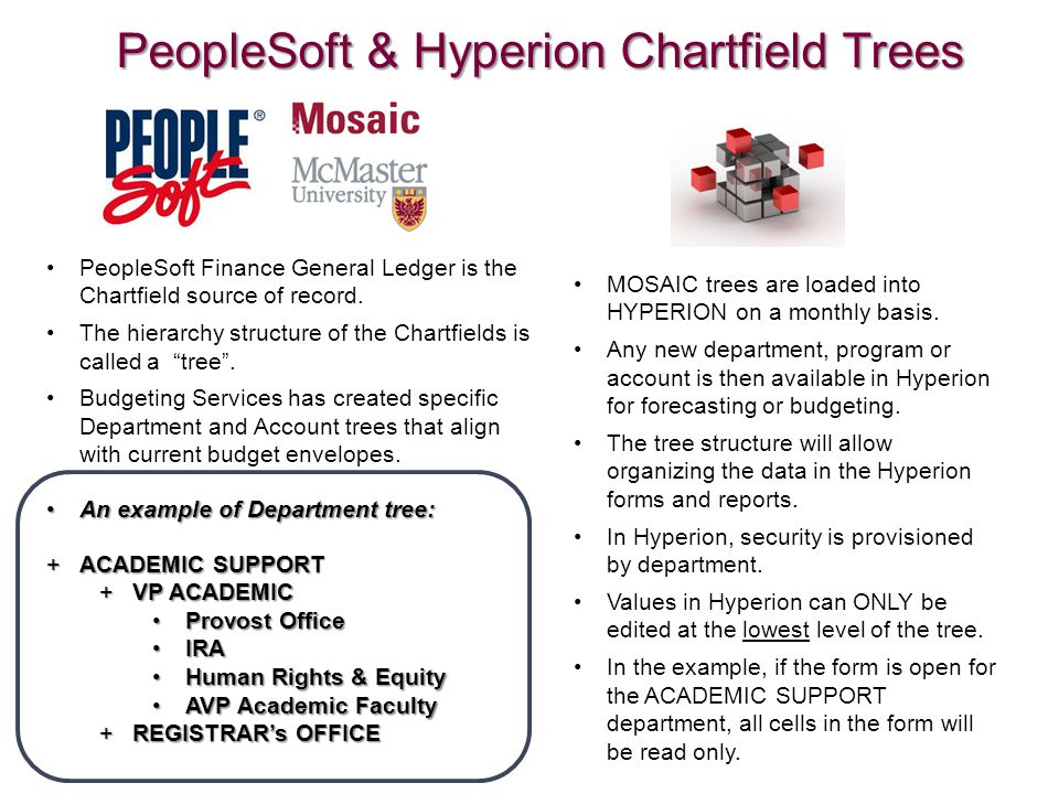 PeopleSoft & Hyperion Chartfield Trees PeopleSoft Finance General Ledger is the Chartfield source of record.