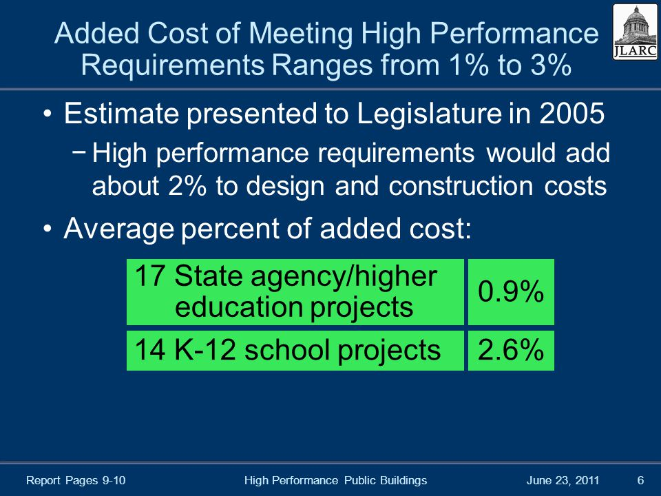 June 23, 2011High Performance Public Buildings6 Added Cost of Meeting High Performance Requirements Ranges from 1% to 3% Estimate presented to Legislature in 2005 −High performance requirements would add about 2% to design and construction costs Average percent of added cost: Report Pages 9-10 17 State agency/higher education projects 14 K-12 school projects 0.9% 2.6%