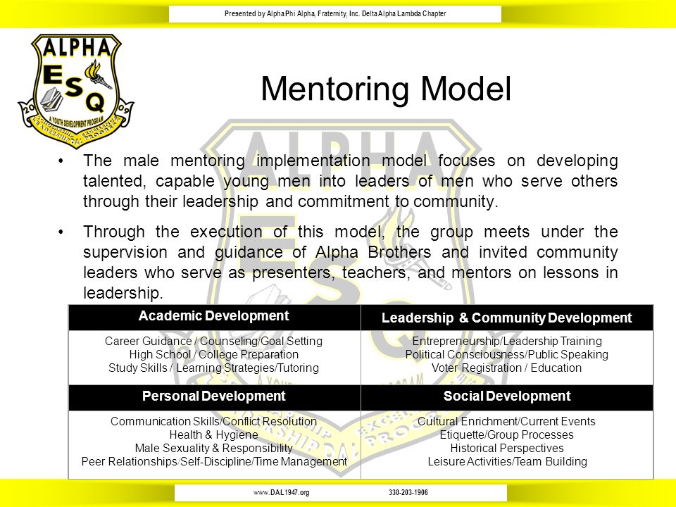 www.DAL1947.org330-203-1906 Presented by Alpha Phi Alpha, Fraternity, Inc. Delta Alpha Lambda Chapter Mentoring Model The male mentoring implementatio