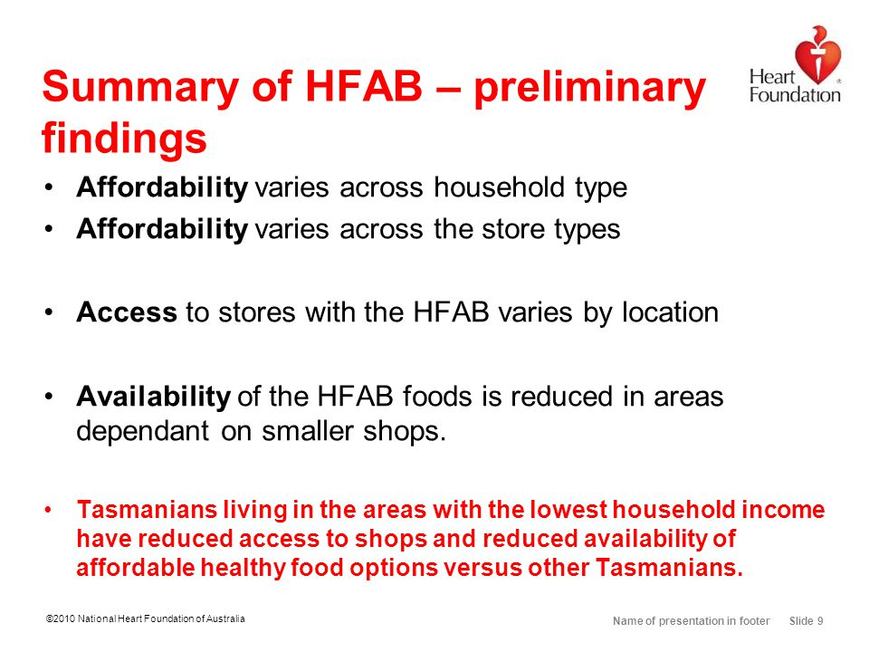 ©2010 National Heart Foundation of Australia Name of presentation in footer Slide 9 Summary of HFAB – preliminary findings Affordability varies across