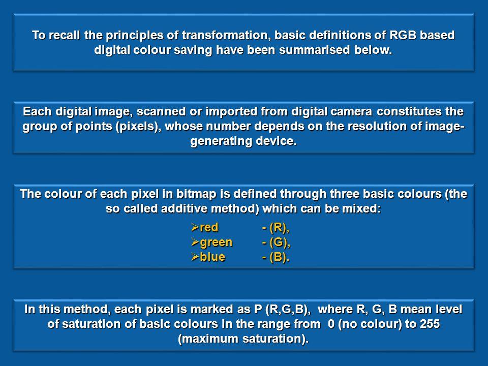 "What is ""skangrafia method. What is ""skangrafia method."