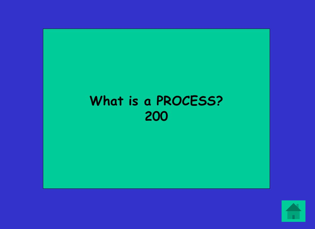 What is a PROCESS? 200