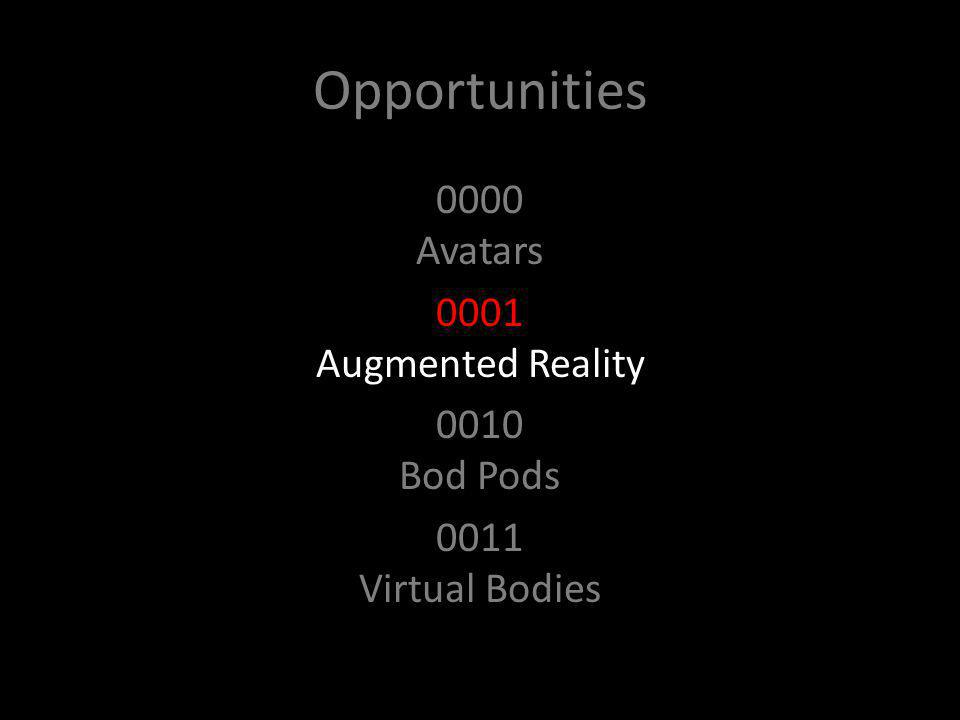Opportunities 0000 Avatars 0001 Augmented Reality 0010 Bod Pods 0011 Virtual Bodies