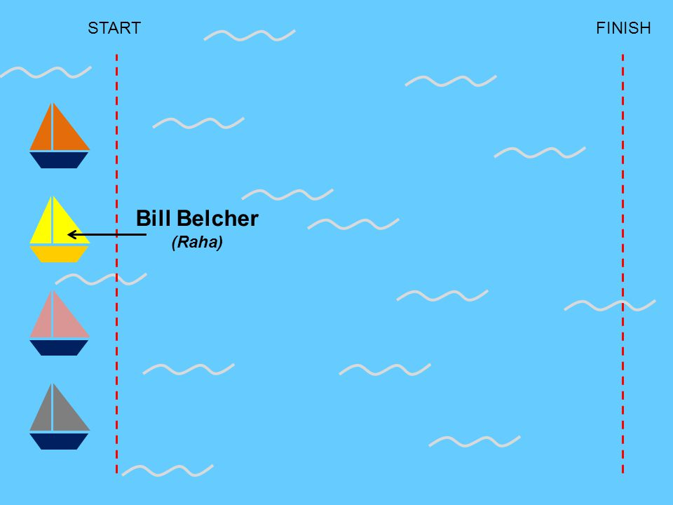 STARTFINISH Bill Belcher (Raha)