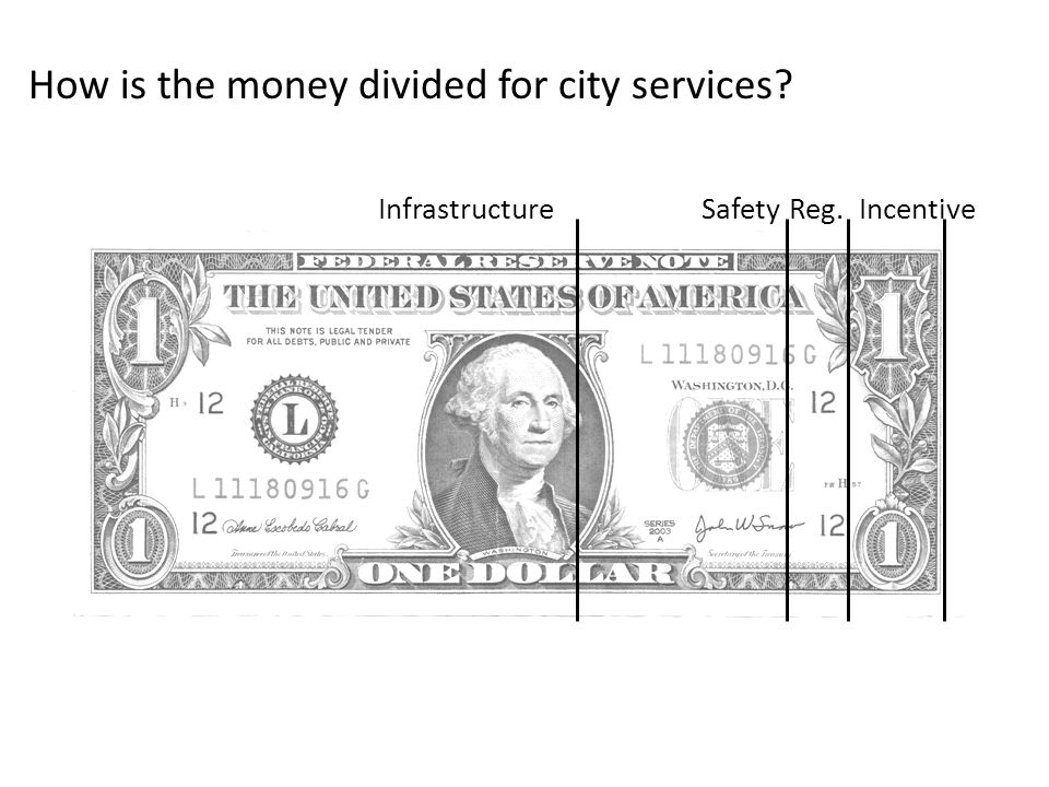 How is the money divided for city services InfrastructureSafetyReg.Incentive