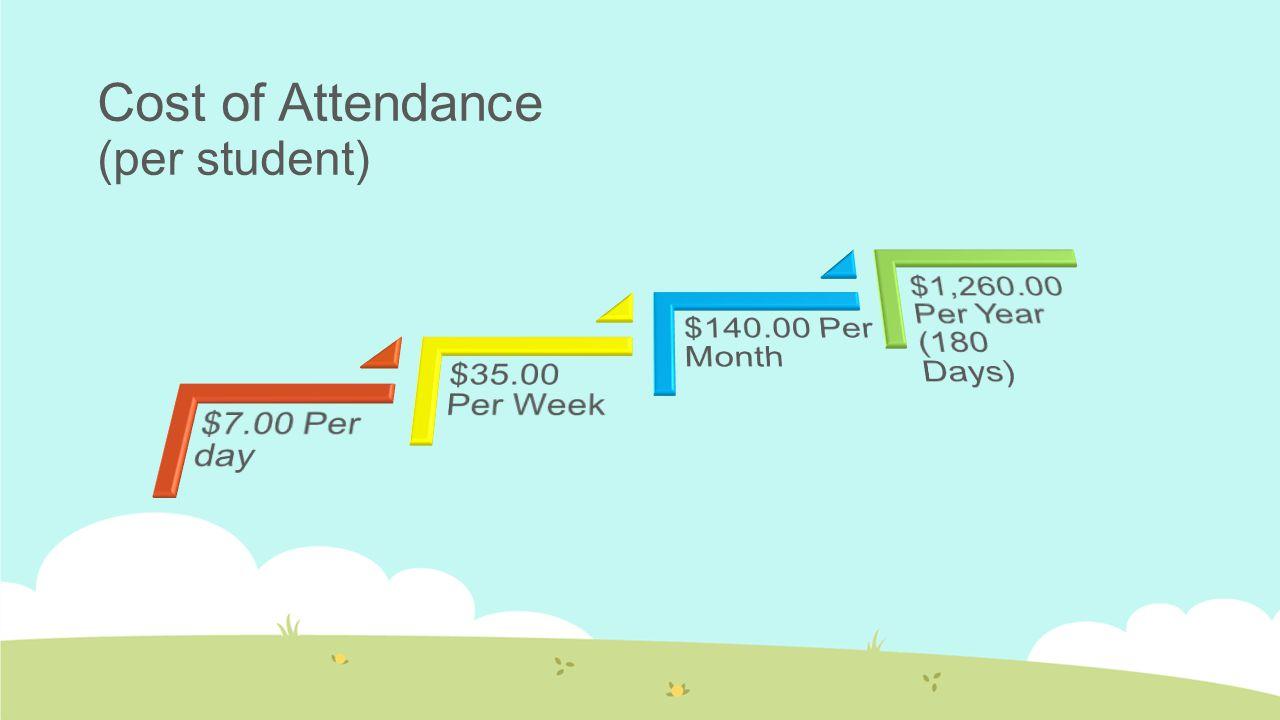 Cost of Attendance (per student)