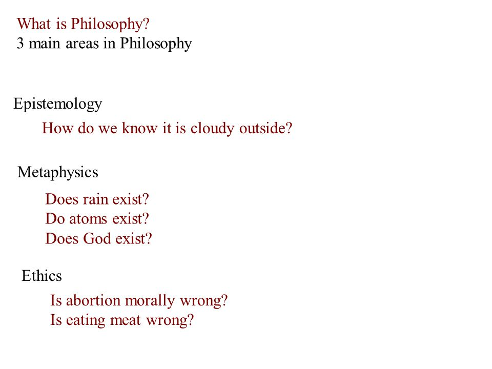 What is Philosophy.More examples of questions: What is God.