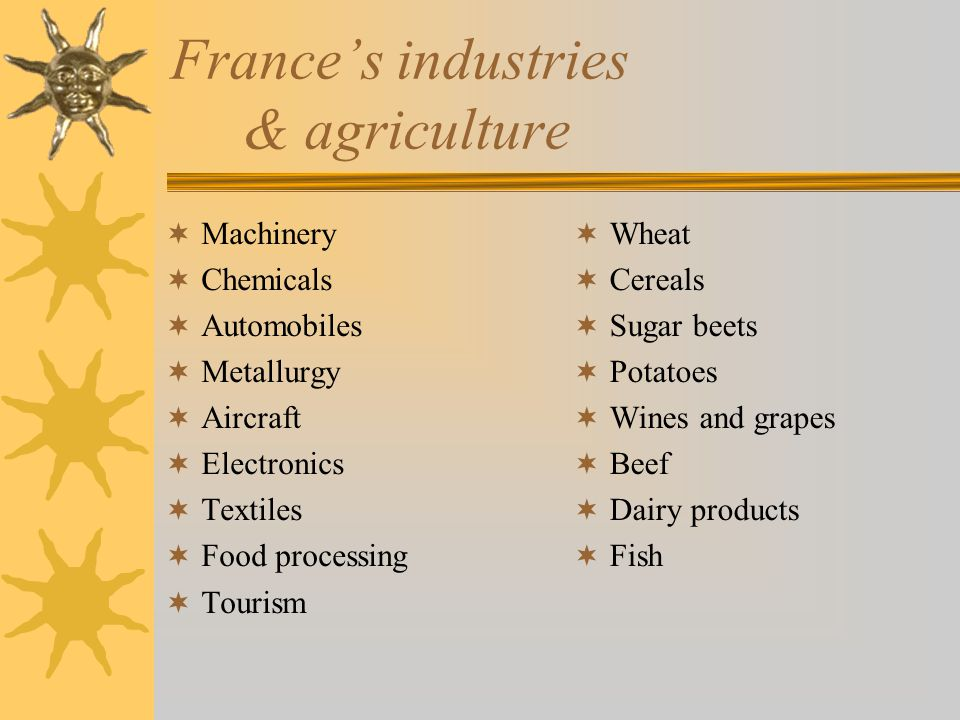 France's industries & agriculture  Machinery  Chemicals  Automobiles  Metallurgy  Aircraft  Electronics  Textiles  Food processing  Tourism  Wheat  Cereals  Sugar beets  Potatoes  Wines and grapes  Beef  Dairy products  Fish