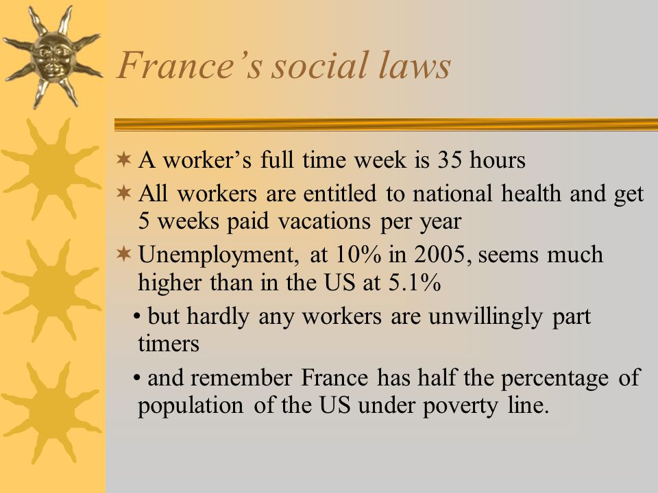France's social laws  A worker's full time week is 35 hours  All workers are entitled to national health and get 5 weeks paid vacations per year  Unemployment, at 10% in 2005, seems much higher than in the US at 5.1% but hardly any workers are unwillingly part timers and remember France has half the percentage of population of the US under poverty line.