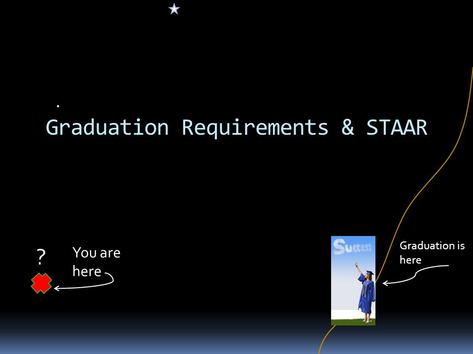 Graduation Requirements & STAAR. Graduation is here You are here ?