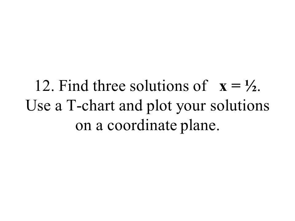 12. Find three solutions of x = ½. Use a T-chart and plot your solutions on a coordinate plane.