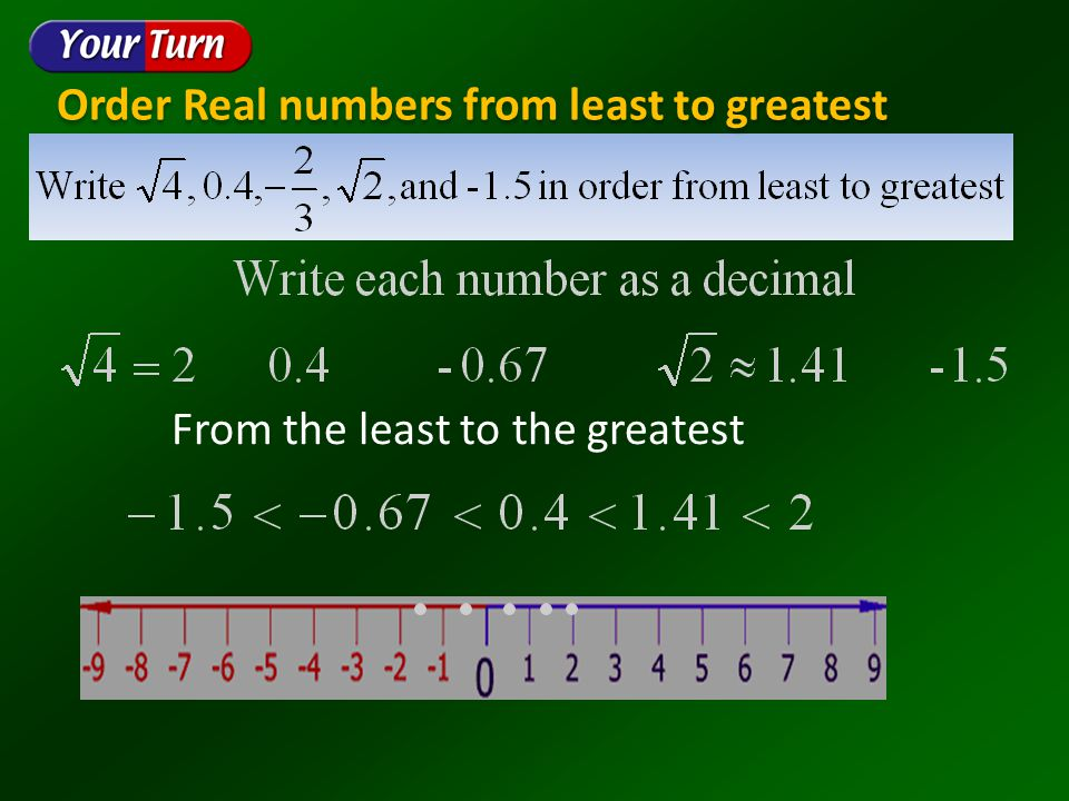 From the least to the greatest Order Real numbers from least to greatest